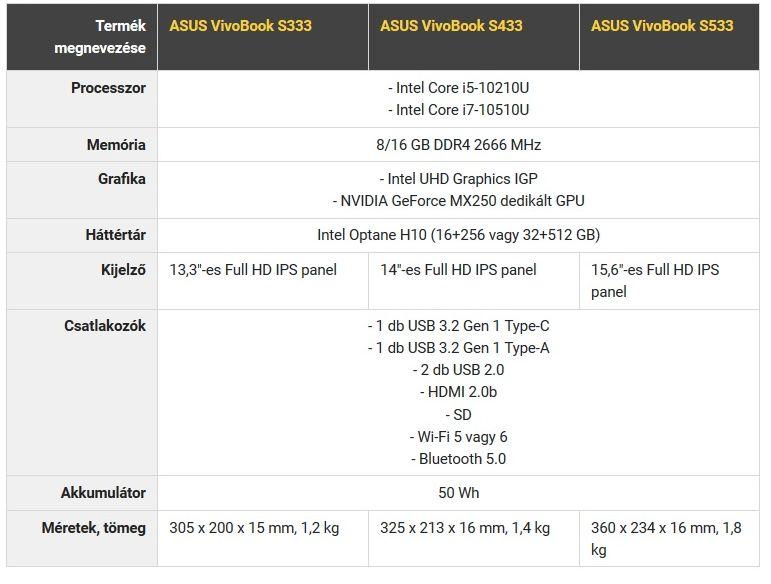 Asus VivoBook notebook paraméterek