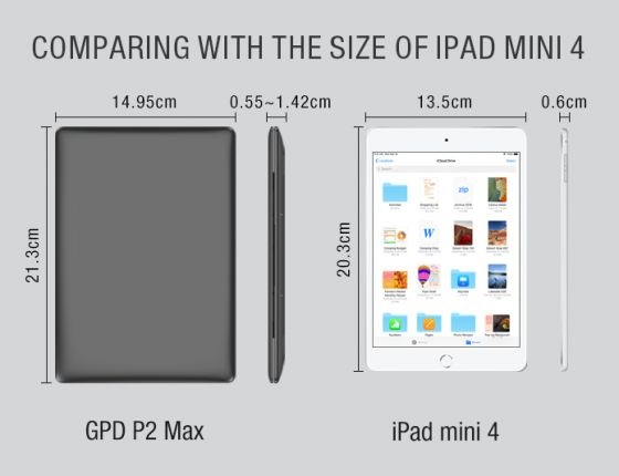 GPD Pocket 2 Max és iPad Mini méretei